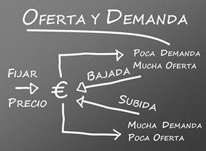 ley-de-la-oferta-y-la-demanda.jpg