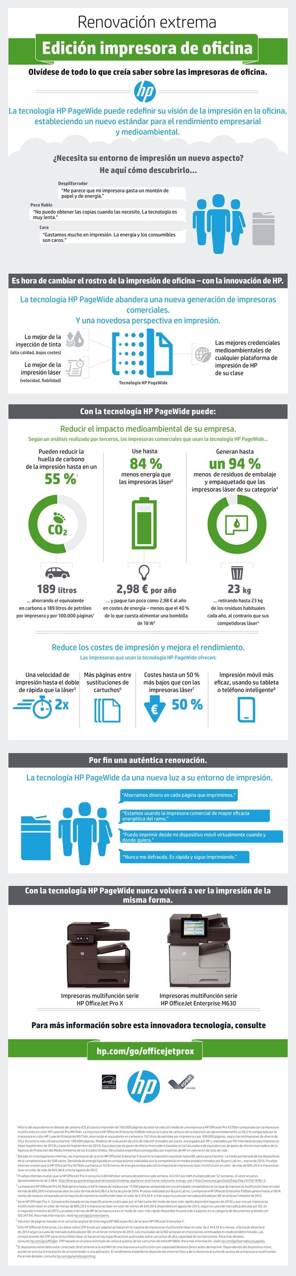 HP-PageWide-infographic_EUROPE_FINAL