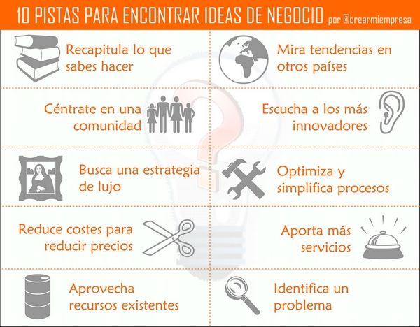 10 formas de identificar ideas de negocio