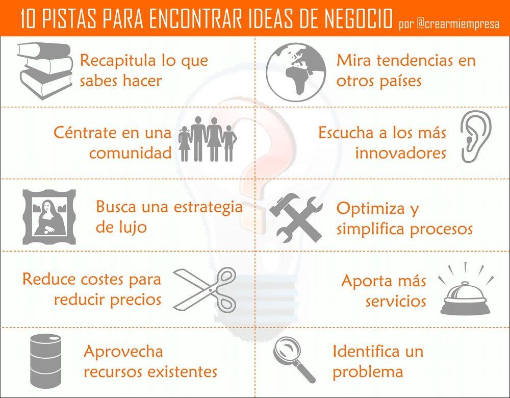 infografía para encontrar ideas de negocio