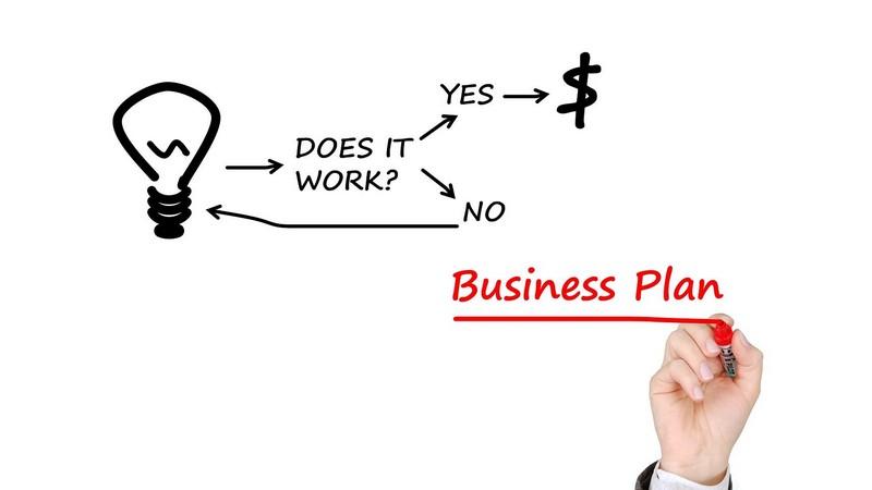 canvas modelo de negocio plan de empresa